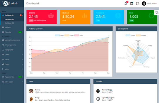 Live demo for a2 admin angular 4 material design admin template 64849 live preview maxwellsz
